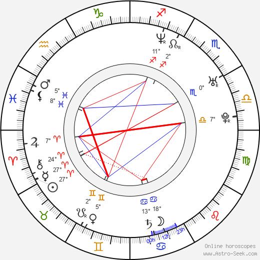 Spliff star astro birth chart horoscope date of birth spliff star birth chart biography wikipedia 2017 2018 ccuart Gallery