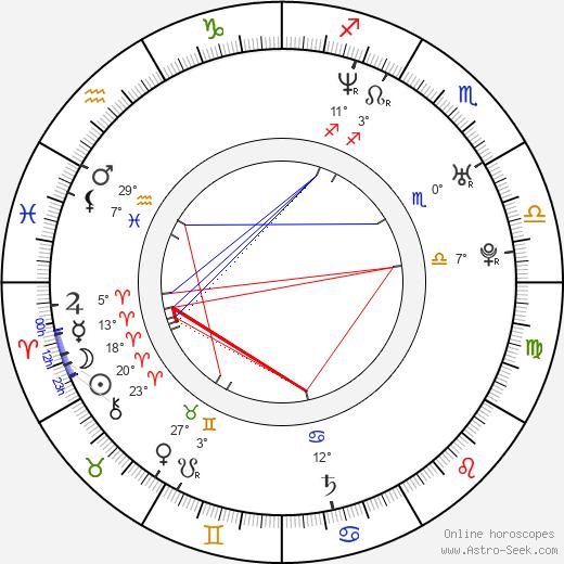 Stéphane Berla birth chart, biography, wikipedia 2019, 2020