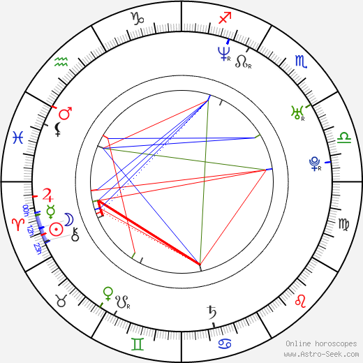 Stéphane Berla birth chart, Stéphane Berla astro natal horoscope, astrology