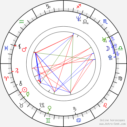 Thad Luckinbill birth chart, Thad Luckinbill astro natal horoscope, astrology