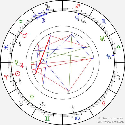 Toni Wirtanen birth chart, Toni Wirtanen astro natal horoscope, astrology