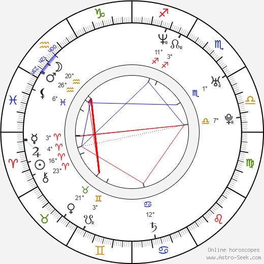 Zach Braff birth chart, biography, wikipedia 2019, 2020