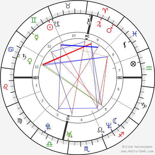 Alessandro Calcaterra день рождения гороскоп, Alessandro Calcaterra Натальная карта онлайн