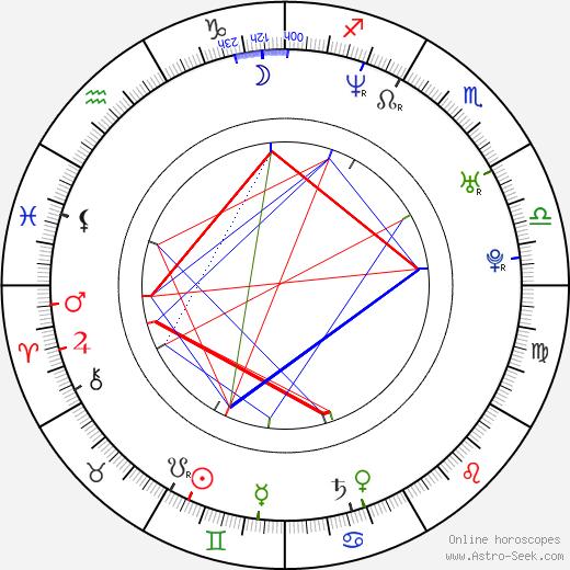 André Benjamin astro natal birth chart, André Benjamin horoscope, astrology