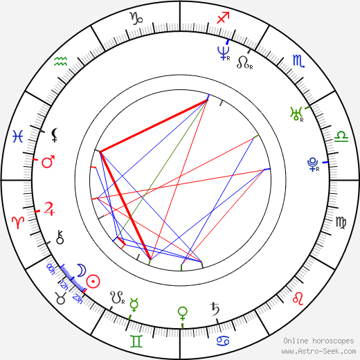 Andrea Anders astro natal birth chart, Andrea Anders horoscope, astrology