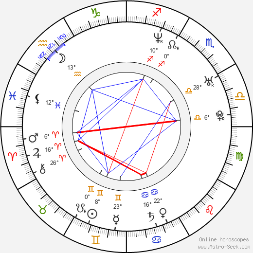 Brian Fair birth chart, biography, wikipedia 2019, 2020