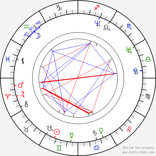 Brian Fair astro natal birth chart, Brian Fair horoscope, astrology