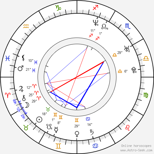 Chris Diamantopoulos birth chart, biography, wikipedia 2017, 2018