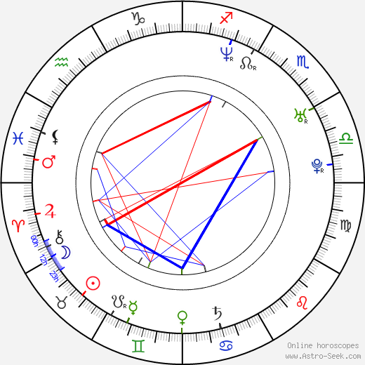 Chris Diamantopoulos astro natal birth chart, Chris Diamantopoulos horoscope, astrology