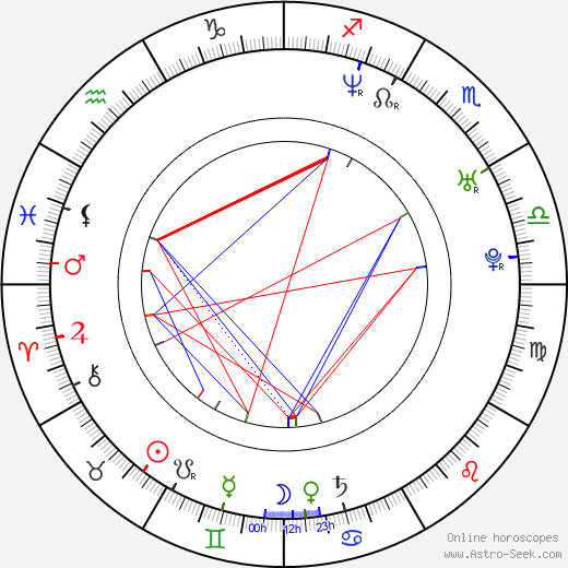 Chris Kramer astro natal birth chart, Chris Kramer horoscope, astrology