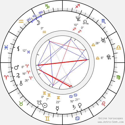 David Burtka birth chart, biography, wikipedia 2019, 2020