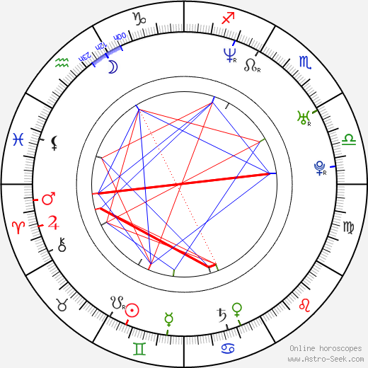 David Burtka astro natal birth chart, David Burtka horoscope, astrology