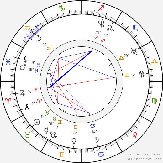 Eva Santolaria birth chart, biography, wikipedia 2020, 2021