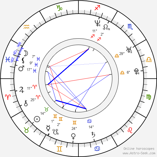 Firat Tanis birth chart, biography, wikipedia 2019, 2020