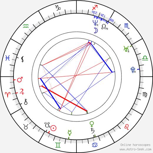 Giuseppe Cederna birth chart, Giuseppe Cederna astro natal horoscope, astrology