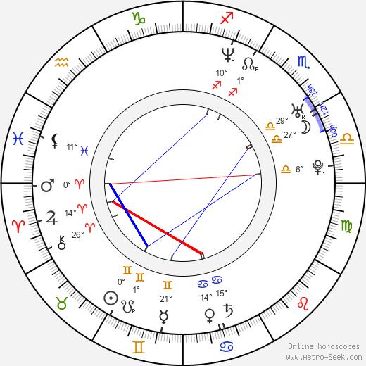 Jadakiss birth chart, biography, wikipedia 2018, 2019
