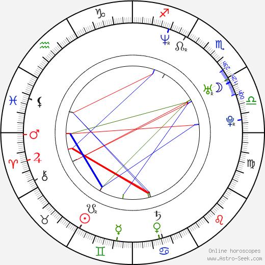 Jadakiss astro natal birth chart, Jadakiss horoscope, astrology