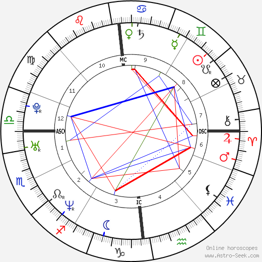 Jamie Oliver astro natal birth chart, Jamie Oliver horoscope, astrology