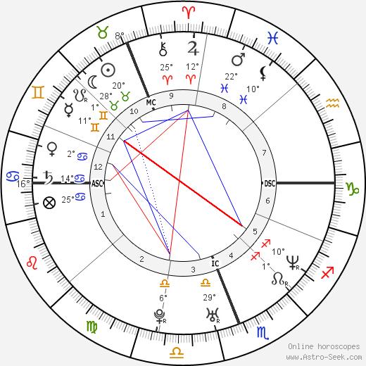 Jonah Lomu birth chart, biography, wikipedia 2018, 2019