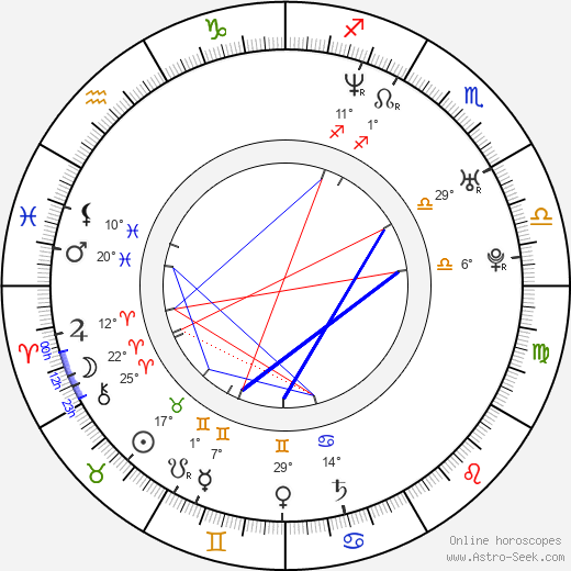 Keishi Nagatsuka birth chart, biography, wikipedia 2017, 2018