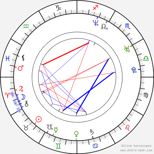 Keishi Nagatsuka astro natal birth chart, Keishi Nagatsuka horoscope, astrology