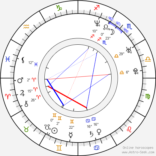 Kevin Carvell birth chart, biography, wikipedia 2020, 2021