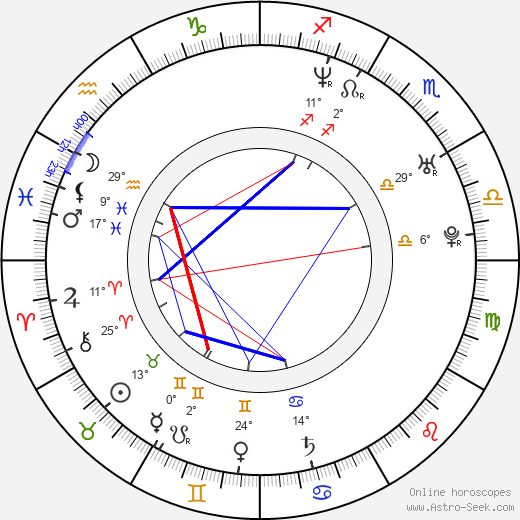 Kimora Lee Simmons birth chart, biography, wikipedia 2020, 2021