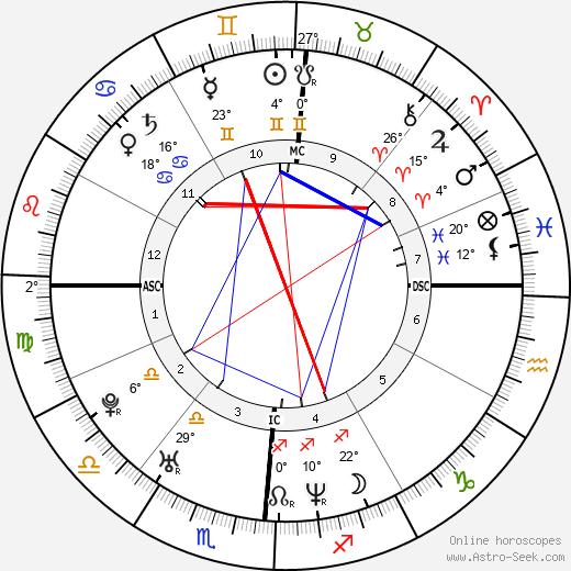Lauryn Hill birth chart, biography, wikipedia 2018, 2019