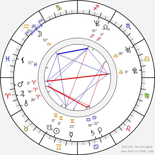 Liberto Rabal birth chart, biography, wikipedia 2019, 2020
