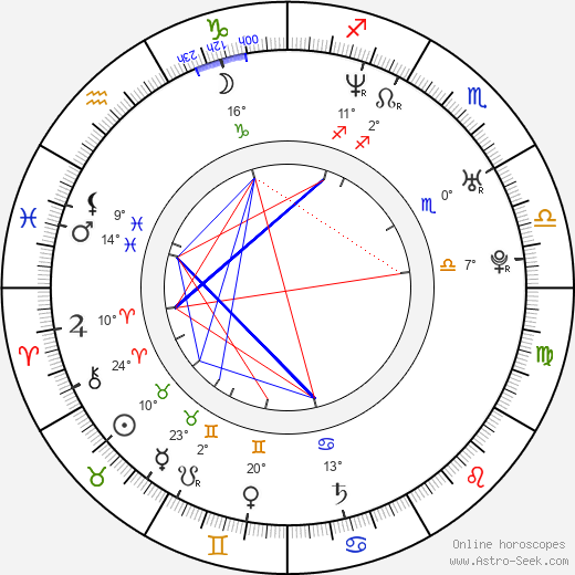 Manami Honjô birth chart, biography, wikipedia 2020, 2021