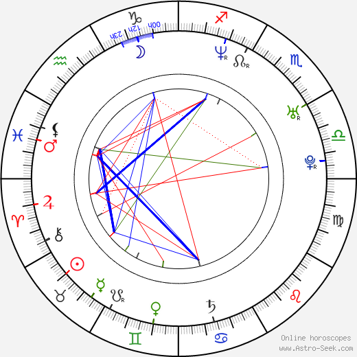 Manami Honjô birth chart, Manami Honjô astro natal horoscope, astrology