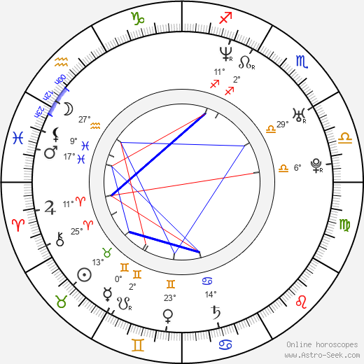 Óscar Jaenada birth chart, biography, wikipedia 2017, 2018