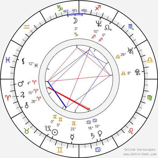 Sara Wiseman birth chart, biography, wikipedia 2020, 2021