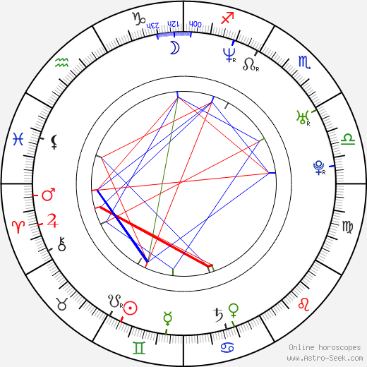 Sara Wiseman birth chart, Sara Wiseman astro natal horoscope, astrology
