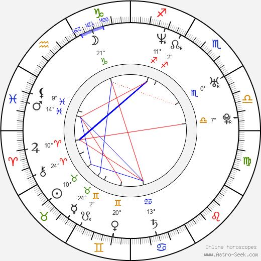 Tiago Dores birth chart, biography, wikipedia 2019, 2020