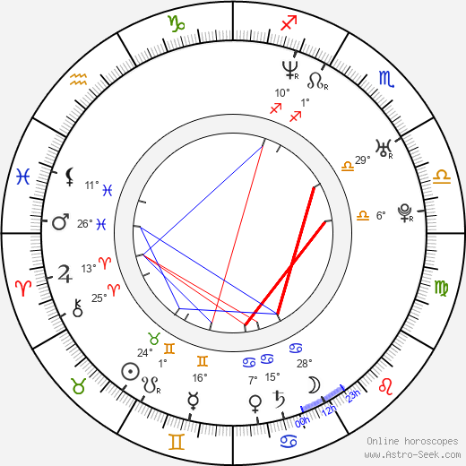 Tony Kakko birth chart, biography, wikipedia 2017, 2018