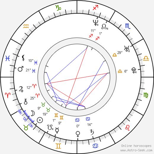 Torbjørn Brundtland birth chart, biography, wikipedia 2019, 2020