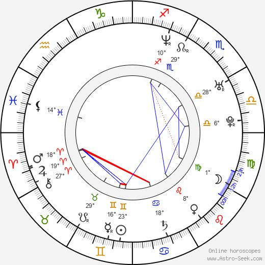 Alex Galvin birth chart, biography, wikipedia 2019, 2020