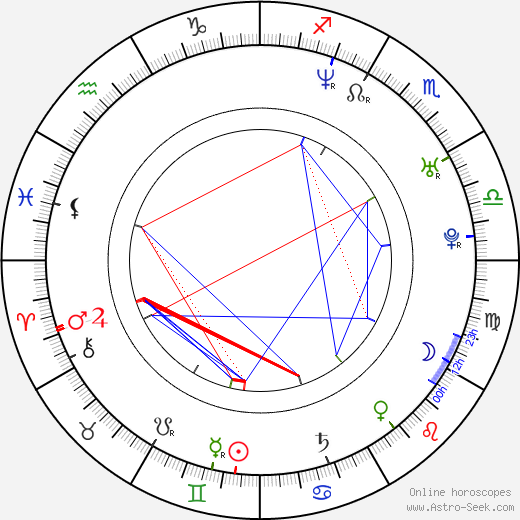Alex Galvin birth chart, Alex Galvin astro natal horoscope, astrology