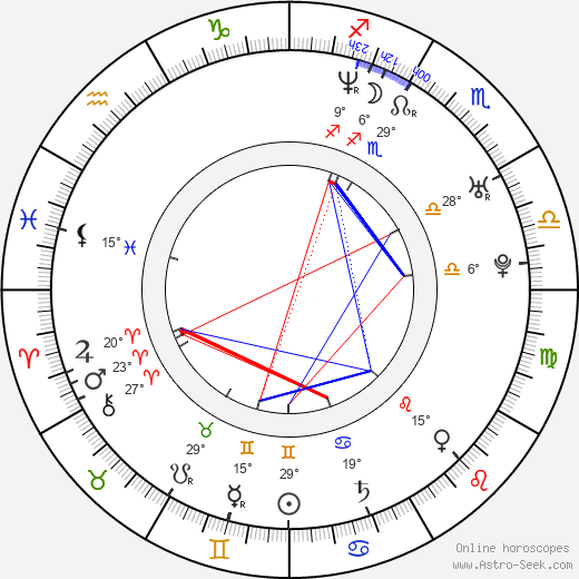 BJ McDonnell birth chart, biography, wikipedia 2019, 2020