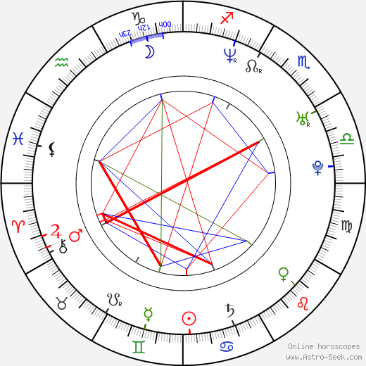 Carla Gallo astro natal birth chart, Carla Gallo horoscope, astrology