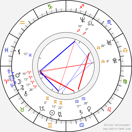 Chris Meyer birth chart, biography, wikipedia 2018, 2019