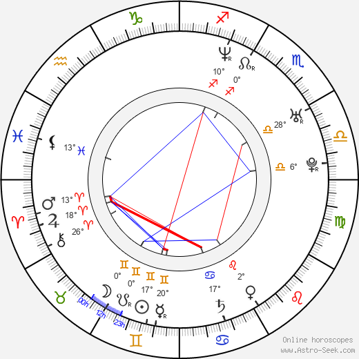 Daniel V. Villamediana birth chart, biography, wikipedia 2018, 2019