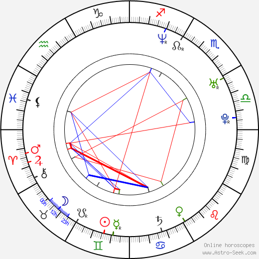 Dianne Pilkington astro natal birth chart, Dianne Pilkington horoscope, astrology
