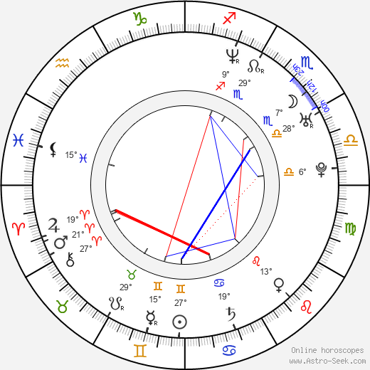 Elias birth chart, biography, wikipedia 2018, 2019