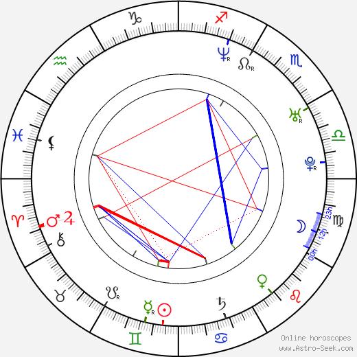 Elizabeth Reaser birth chart, Elizabeth Reaser astro natal horoscope, astrology