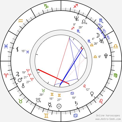 Hugh Dancy birth chart, biography, wikipedia 2019, 2020