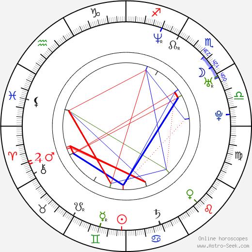 Hugh Dancy astro natal birth chart, Hugh Dancy horoscope, astrology