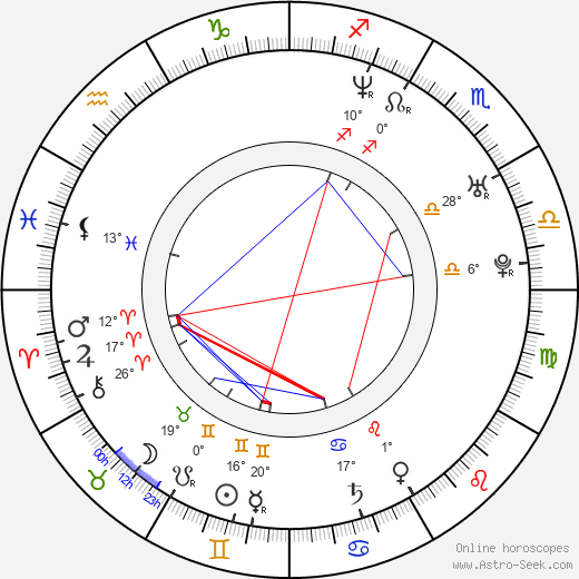 Ines Rivero birth chart, biography, wikipedia 2018, 2019