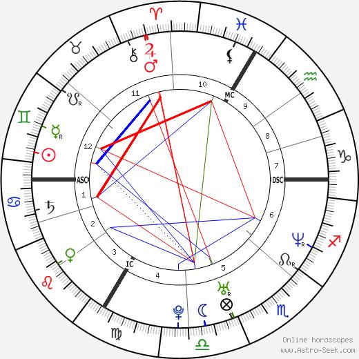 Jamel Debbouze tema natale, oroscopo, Jamel Debbouze oroscopi gratuiti, astrologia